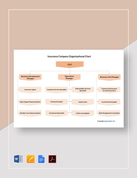 Free Insurance Company Organizational Chart Template