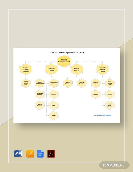 Free Medical Center Organizational Chart Template