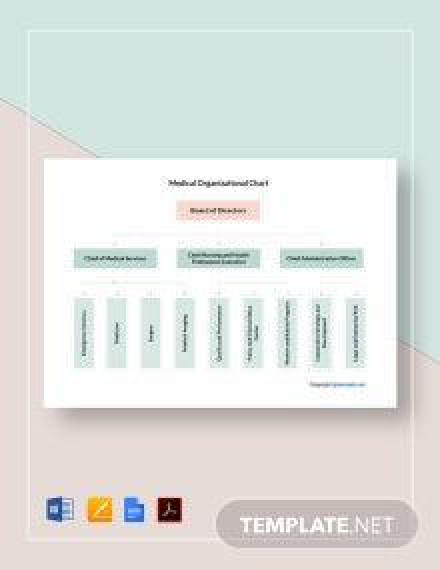 Free Medical Organizational Chart Template