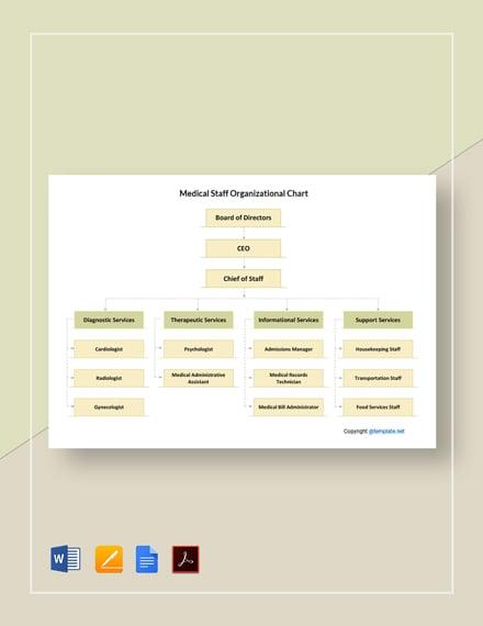 Free Medical Staff Organizational Chart Template