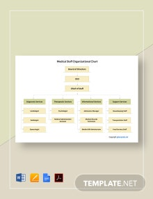Free Medical Staff Organizational Chart Template