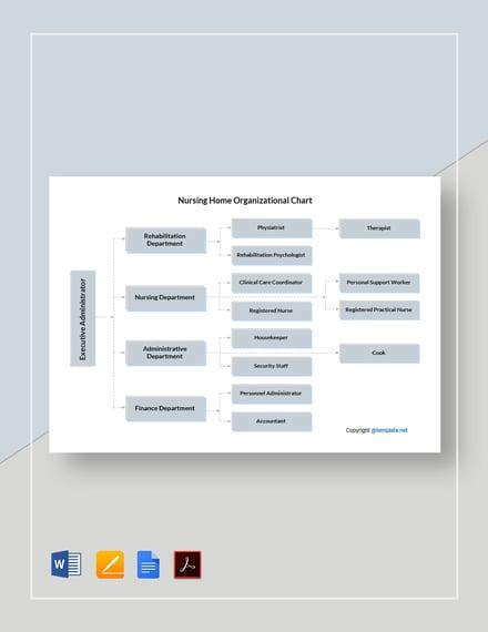 Free Nursing Home Organizational Chart Template