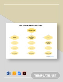 Free Law Firm Organizational Chart Template