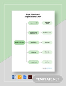 Free Legal Department Organizational Chart Template
