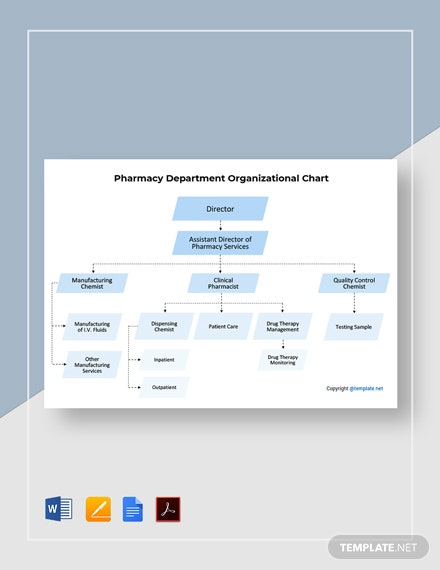 Free Pharmacy Department Organizational Chart Template