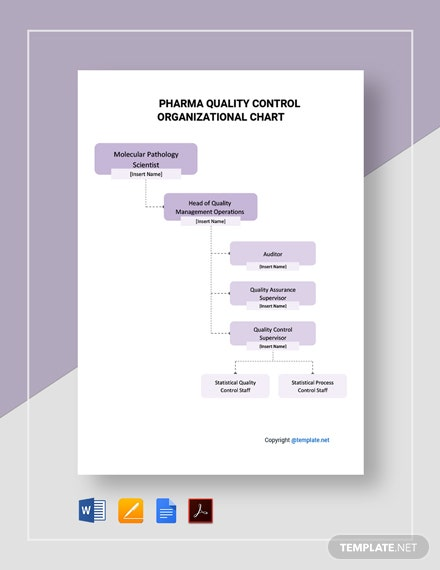 Free Pharma Quality Control Organizational Chart Template