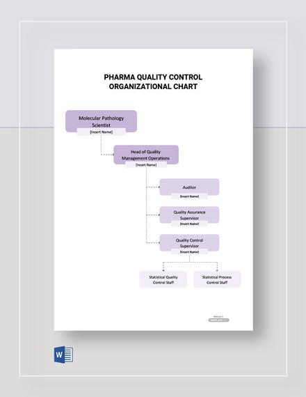 Free Pharma Quality Control Organizational Chart Template