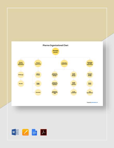 Free Pharma Organizational Chart Template