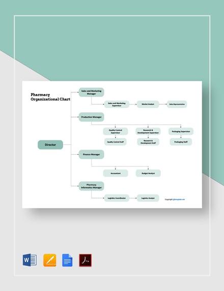 Free Pharmacy Organizational Chart Template