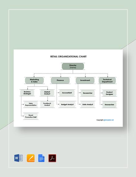 Free Retail Organizational Chart Template