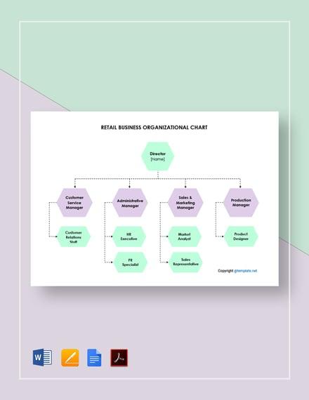 Free Retail Business Organizational Chart Template