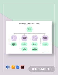 Free Retail Business Organizational Chart Template