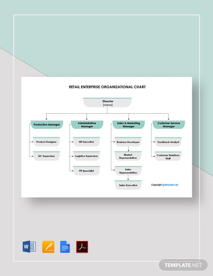 Free Retail Enterprise Organizational Chart Template