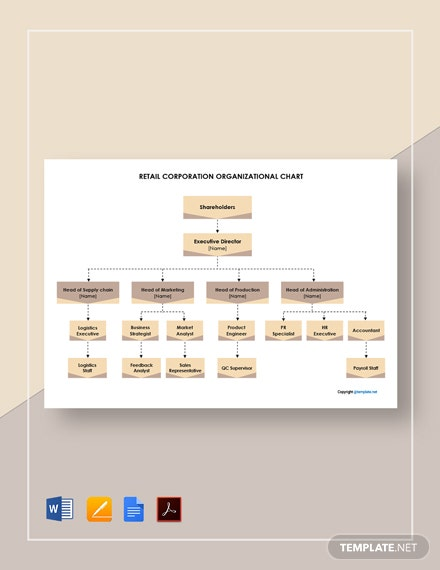 Free Retail Corporation Organizational Chart Template