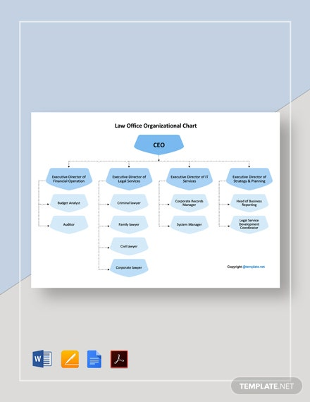 Free Law Office Organizational Chart Template