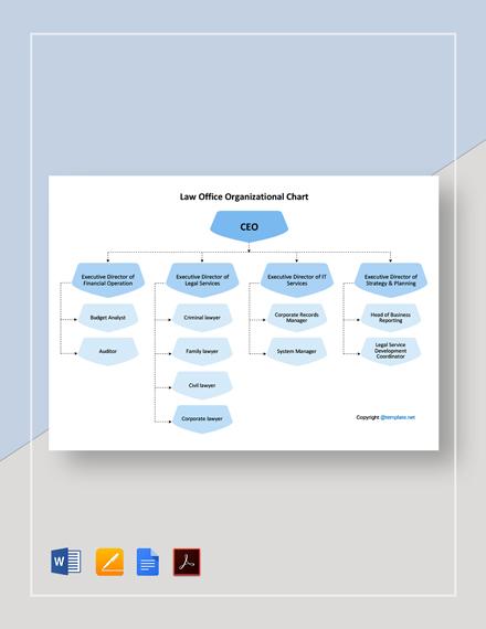 Free Law Office Organizational Chart Template
