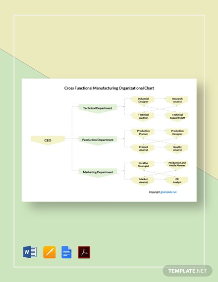 Free Cross-Functional Manufacturing Organizational Chart Template