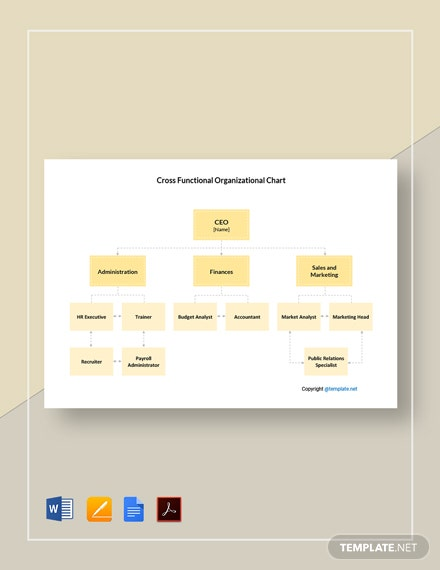 Free Simple Cross-Functional Organizational Chart Template
