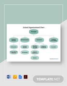 Free School Organizational Chart Template