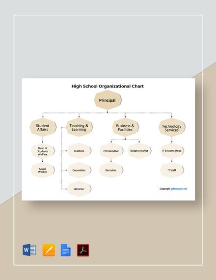 Free High School Organizational Chart Template