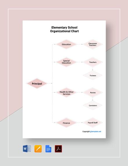 Free Elementary School Organizational Chart Template
