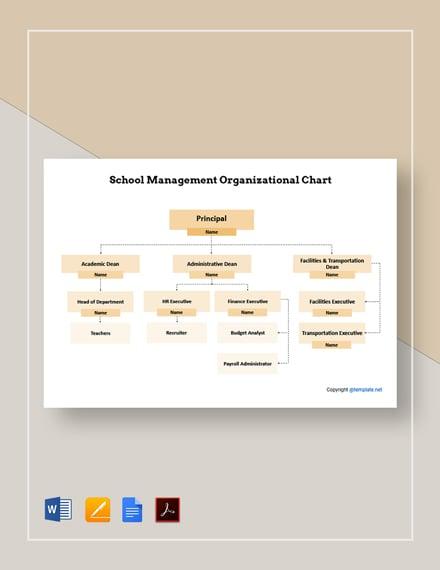 School Management Organizational Chart