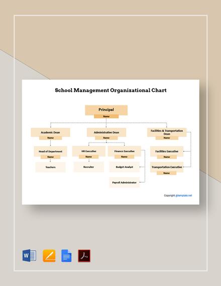 Free School Management Organizational Chart Template