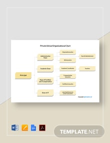 Free Private School Organizational Chart Template
