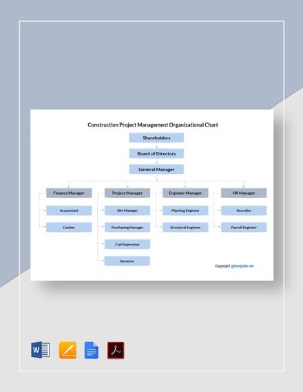 Construction Project Management Organizational Chart Template