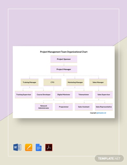 Free Project Management Team Organizational Chart Template