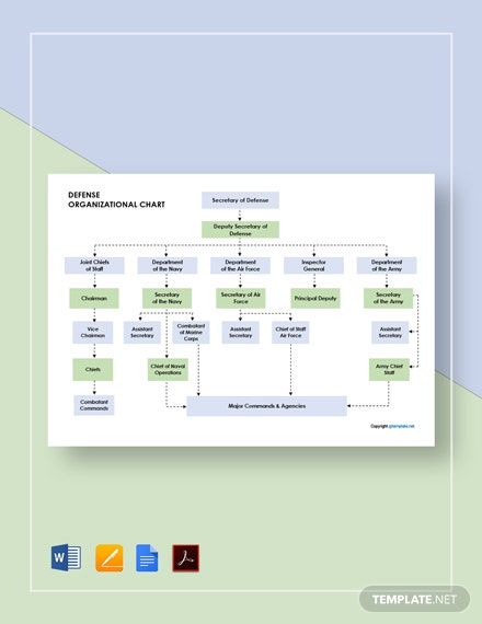 Free Defense Organizational Chart Template