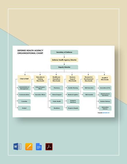 Free Defense Health Agency Organizational Chart Template