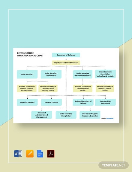 Free Defense Office Organizational Chart Template