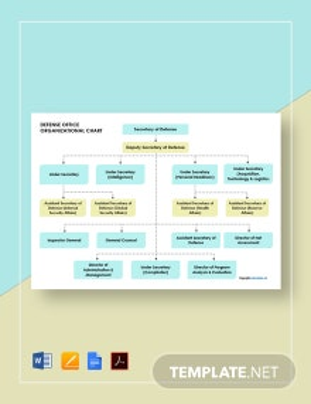 Free Defense Office Organizational Chart Template