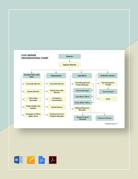 Free Civil Defense Organizational Chart Template