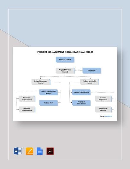 Free Project Management Organizational Chart Template