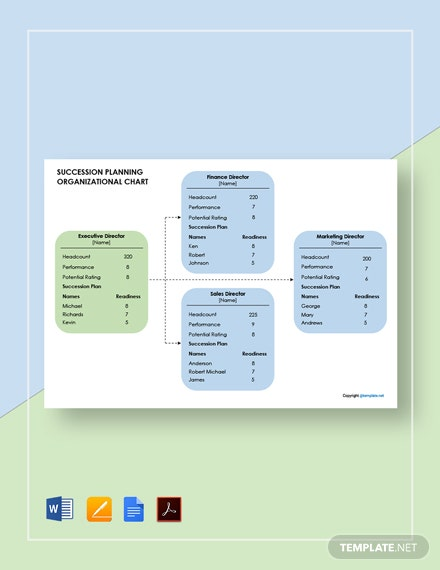 Free Succession Planning Organizational Chart Template