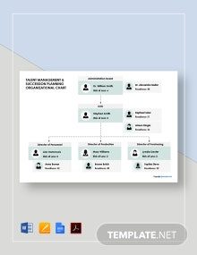 Free Talent Management and Succession Planning Organizational Chart Template