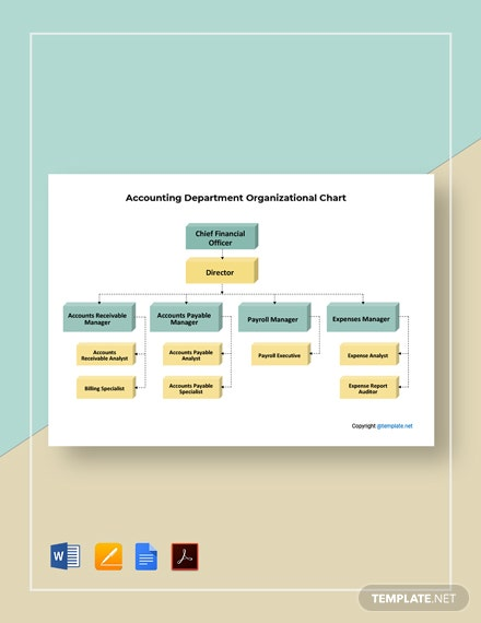 Free Accounting Department Organizational Chart Template