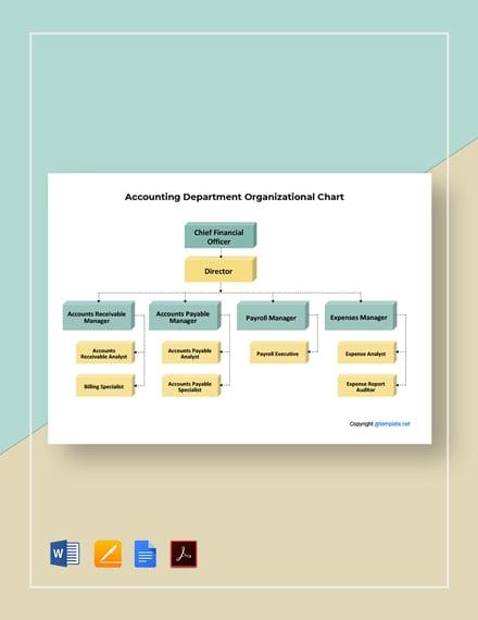 Accounting Department Organizational Chart Template