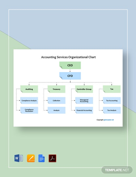 Free Accounting Services Organizational Chart Template