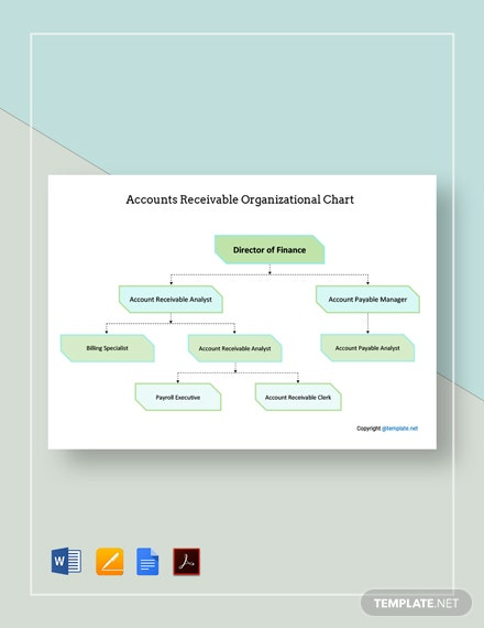 Free Accounts Receivable Organizational Chart Template