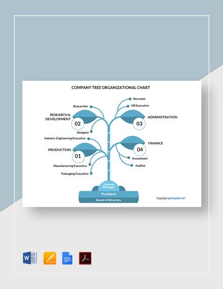 Free Company Tree Organizational Chart Template