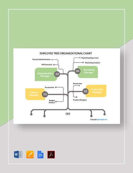 Free Employee Tree Organizational Chart Template