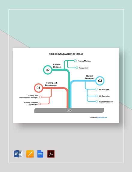Free Tree Organizational Chart Template