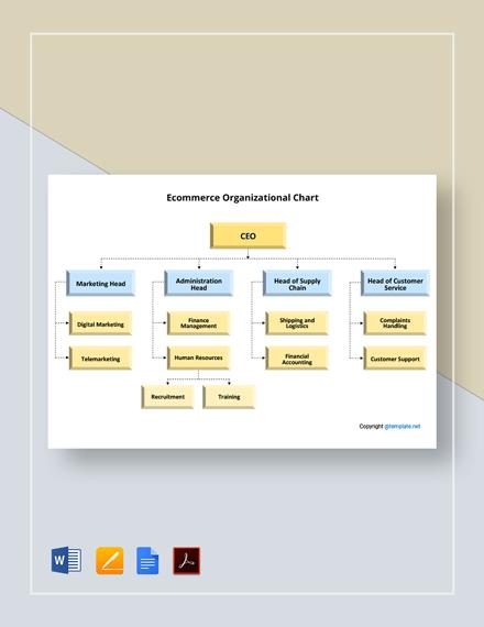 Free Ecommerce Organizational Chart Template