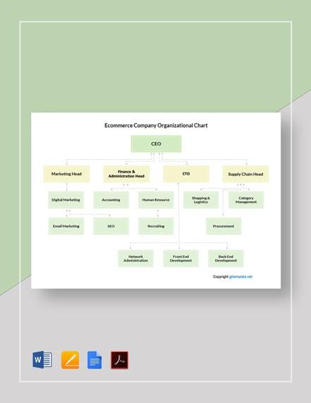 Free Ecommerce Company Organizational Chart Template
