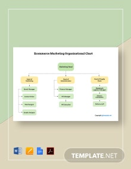 Ecommerce Marketing Organizational Chart Template