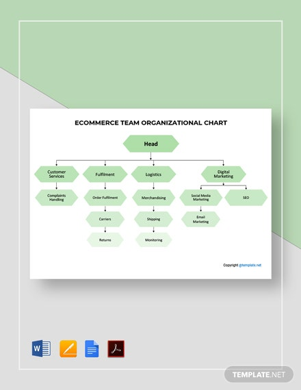 Free Ecommerce Team Organizational Chart Template