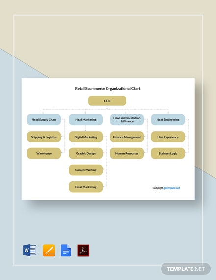 Free Retail Ecommerce Organizational Chart Template